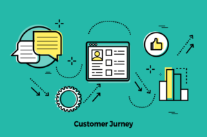 Customer Journey de la experiencia del cliente